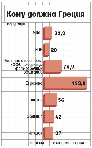 http://cdn.vedomosti.ru/image/2015/29/1b488z/fullscreen-17jn.png