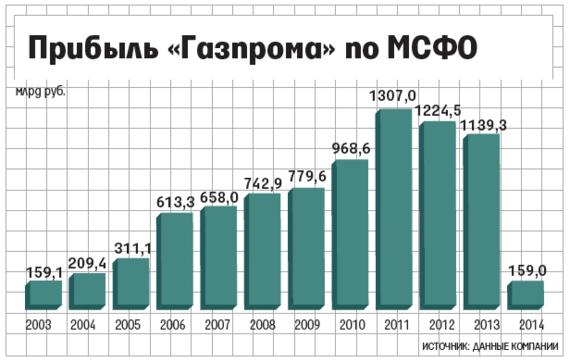 До конца года Украина должна выплатить 103,5 млрд грн госдолга - Цензор.НЕТ 3540