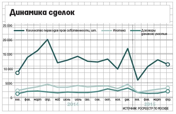 http://cdn.vedomosti.ru/image/2015/3k/c08m/default-fk.png