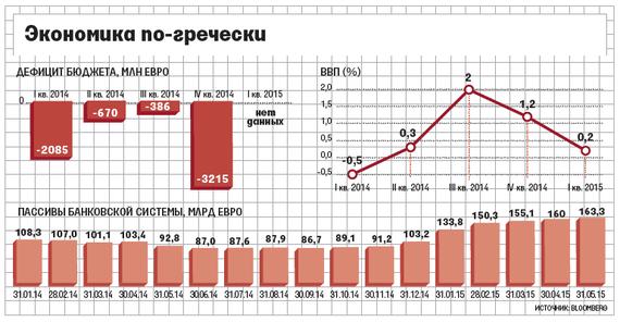 Большинство греков на референдуме проголосовали против условий кредиторов, - экзит-полы - Цензор.НЕТ 2579