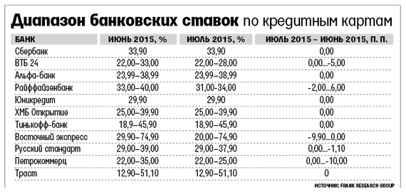http://cdn.vedomosti.ru/image/2015/5i/1bjld/default-1pm.png
