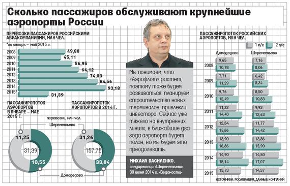 http://cdn.vedomosti.ru/image/2015/5k/1dzyfr/default-1ssq.png