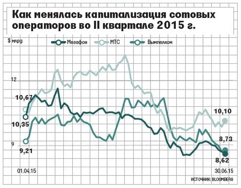 http://cdn.vedomosti.ru/image/2015/65/1fb1yt/default-1uhs.png