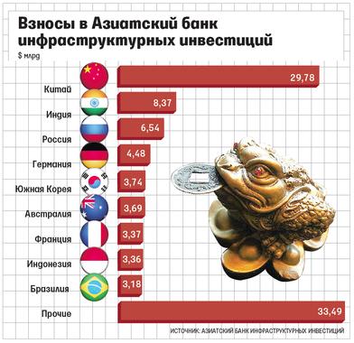 http://cdn.vedomosti.ru/image/2015/6l/j7wc/default-ox.png