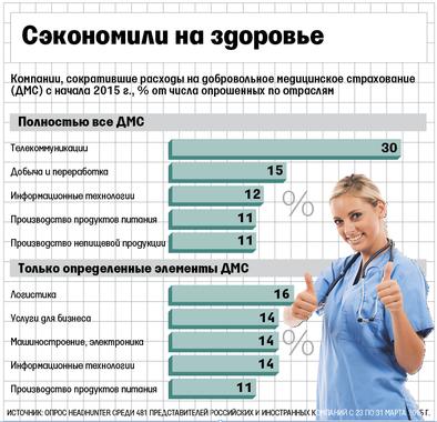 http://cdn.vedomosti.ru/image/2015/6n/1f9vl4/default-1ug9.png