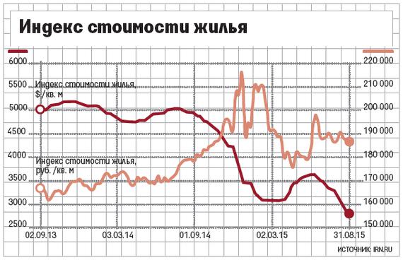 http://cdn.vedomosti.ru/image/2015/6u/1ab78y/default-1o0p.png