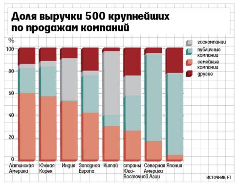 http://cdn.vedomosti.ru/image/2015/70/1eguxx/default-1ten.png