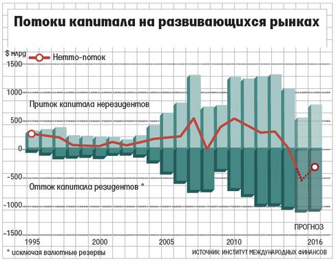 http://cdn.vedomosti.ru/image/2015/7m/16nli9/default-1ja4.png