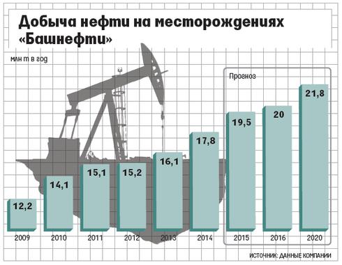 http://cdn.vedomosti.ru/image/2015/7y/pbyt/default-wt.png