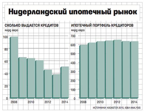 http://cdn.vedomosti.ru/image/2015/80/1c8e29/default-1qid.png