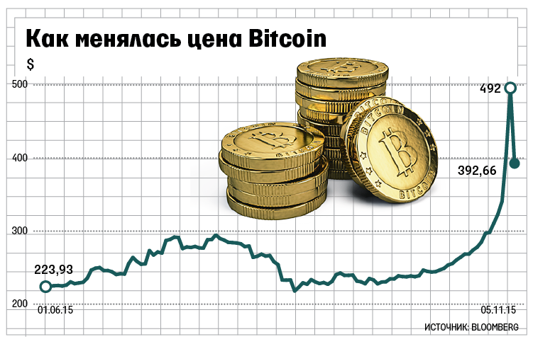 Расписание ЕГЭ 2018 Новости
