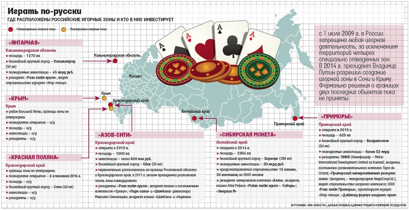 Города России Где Разрешено Казино