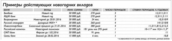 http://cdn.vedomosti.ru/image/2015/97/9s2z/default-co.png