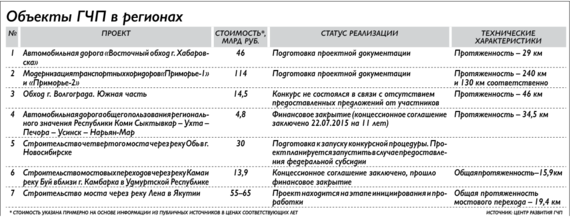 Обмен на яндекс недвижимость жк лучи
