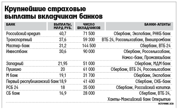 http://cdn.vedomosti.ru/image/2015/9y/d4gr/default-h0.png