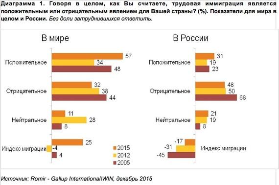 http://cdn.vedomosti.ru/image/2016/1p/10hywh/default-1bax.jpg