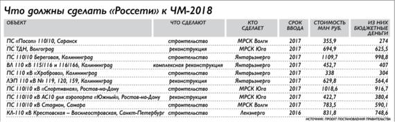 http://cdn.vedomosti.ru/image/2016/23/1e5ixb/default-1szy.png