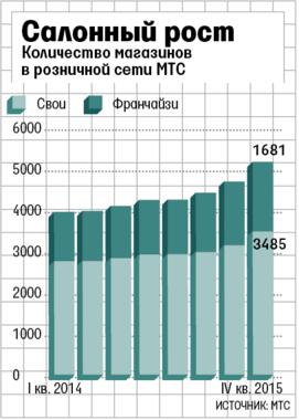 http://cdn.vedomosti.ru/image/2016/28/1avsnd/default-1ore.png