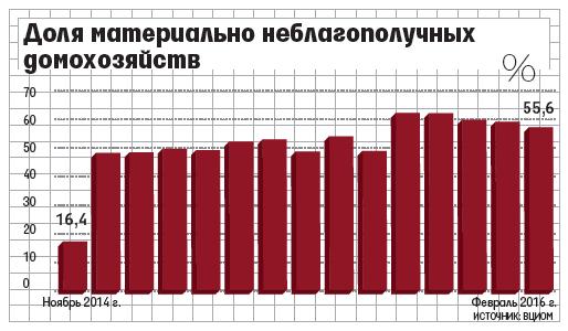 http://cdn.vedomosti.ru/image/2016/28/1e5f7h/default-1szt.png