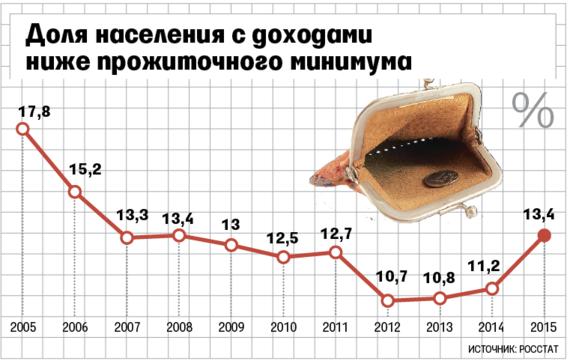 http://cdn.vedomosti.ru/image/2016/29/1dc9gn/default-1ry1.png