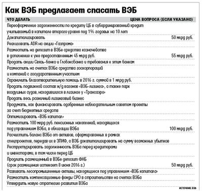 http://cdn.vedomosti.ru/image/2016/2i/usx5/default-13x.png