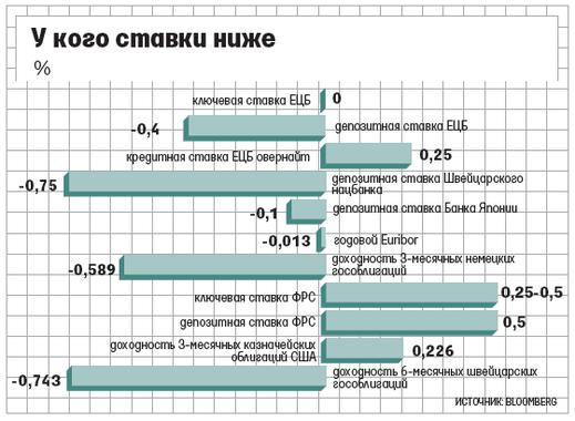 http://cdn.vedomosti.ru/image/2016/2x/1euii9/default-1twc.png