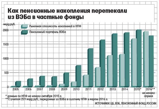 http://cdn.vedomosti.ru/image/2016/2x/1f4xcf/default-1u9u.png