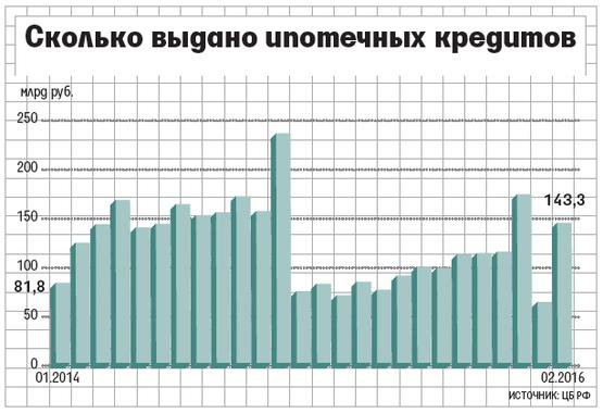 http://cdn.vedomosti.ru/image/2016/31/1eu5wf/default-1tvw.png