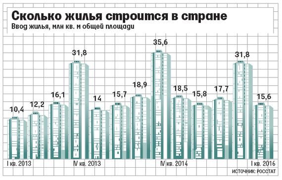 http://cdn.vedomosti.ru/image/2016/32/1ekw21/default-1tjv.png