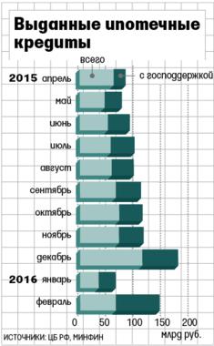 http://cdn.vedomosti.ru/image/2016/33/1d7wdc/default-1rsd.png