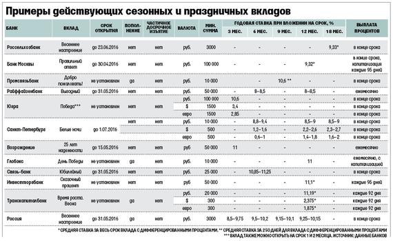 http://cdn.vedomosti.ru/image/2016/35/o70y/default-vc.png