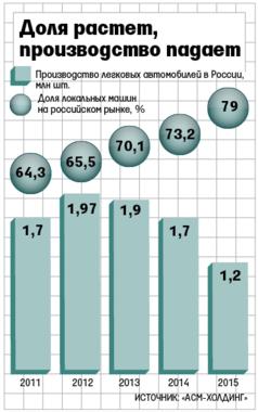 http://cdn.vedomosti.ru/image/2016/3i/1ev3lt/default-1tx3.png
