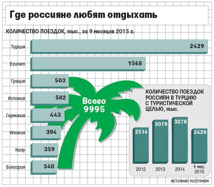 http://cdn.vedomosti.ru/image/2016/3p/o11t/default-v5.png