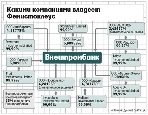 http://cdn.vedomosti.ru/image/2016/3w/qzo1/default-yz.png