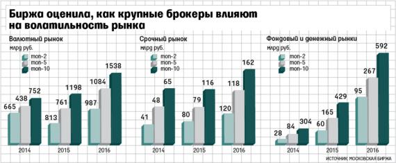 http://cdn.vedomosti.ru/image/2016/3z/1awcfj/default-1os3.png