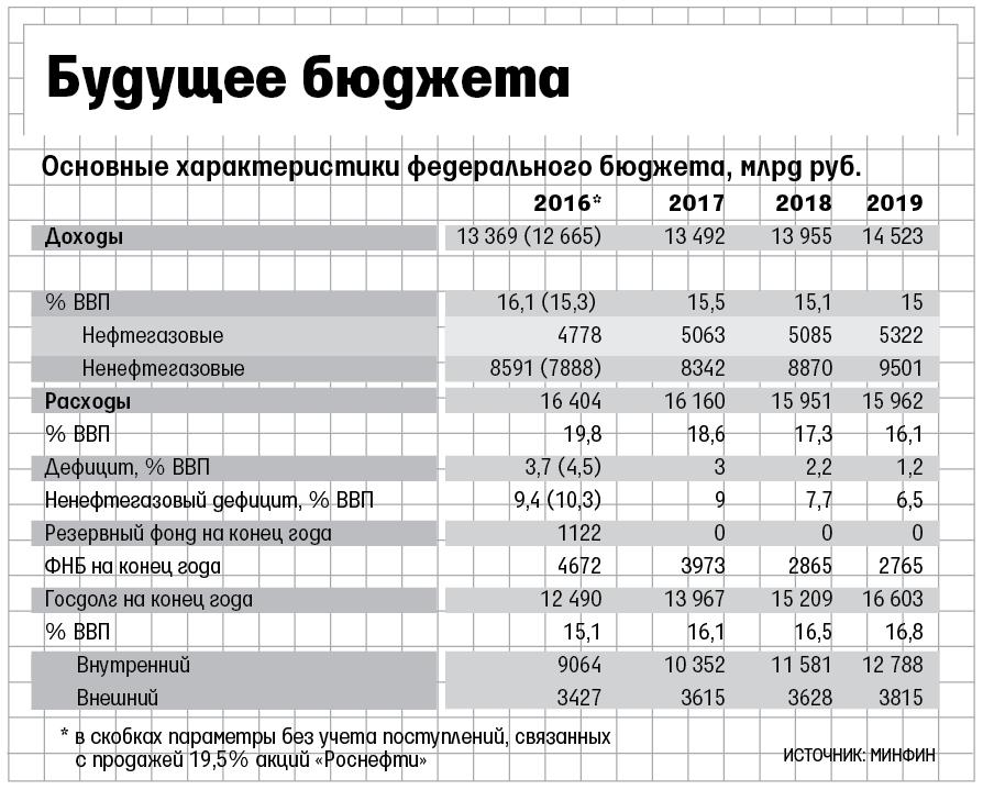 http://cdn.vedomosti.ru/image/2016/7w/16z08/fullscreen-1jo.png