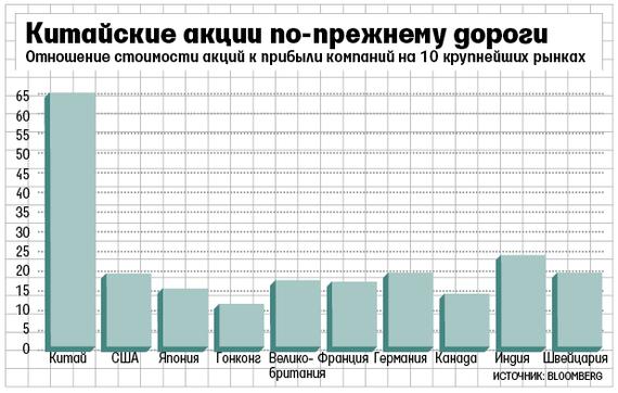 http://cdn.vedomosti.ru/image/2016/a/1c5bx9/default-1qee.png