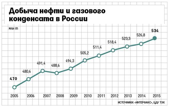 http://cdn.vedomosti.ru/image/2016/a/1eq32t/default-1tql.png