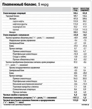 http://cdn.vedomosti.ru/image/2016/i/1ffu1t/default-1unz.png