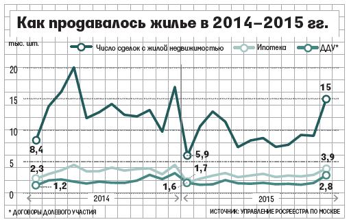 http://cdn.vedomosti.ru/image/2016/j/1mxjc/default-24d.png