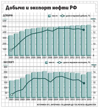 http://cdn.vedomosti.ru/image/2016/t/o92b/default-vf.png