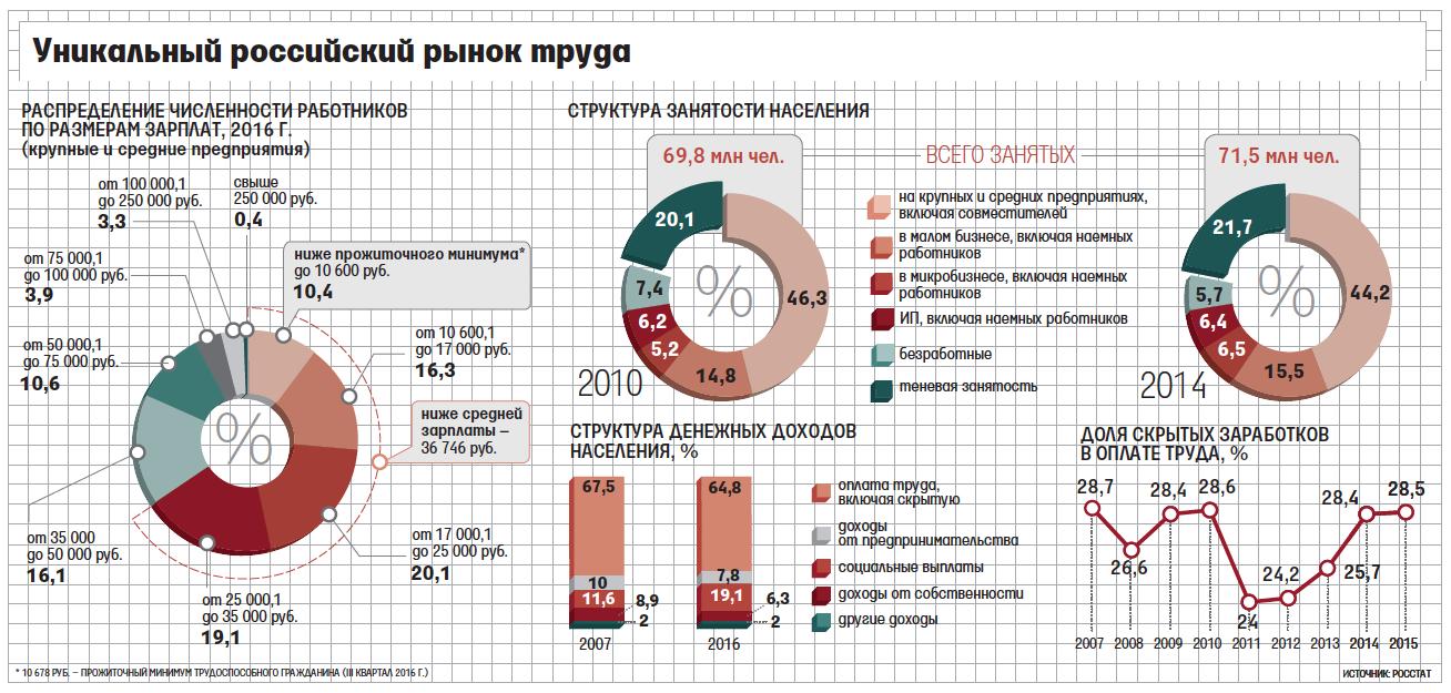 http://cdn.vedomosti.ru/image/2017/22/1tpiy/fullscreen-2d5.png