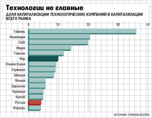 https://cdn.vedomosti.ru/image/2016/23/1dak9y/default-1rvu.png