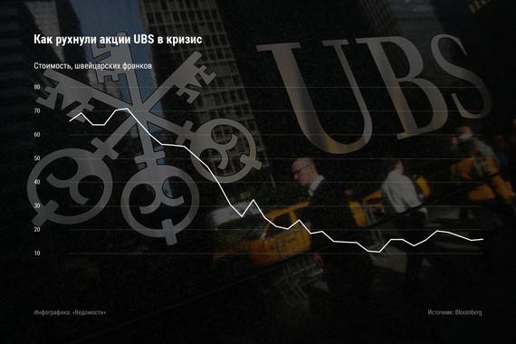 Минюст США до сих пор проводит расследование в отношении UBS. В 2006–2007 гг. банк сообщил инвесторам, что «некоторое число» ипотечных кредитов, которыми обеспечены ценные бумаги, не соответствует стандартам. Но этому предшествовало пять страниц с разъяснениями критериев, отметила FCIC. На самом деле субстандартных кредитов было «значительное» количество, и, таким образом, UBS ввел инвесторов в заблуждение, пришла к выводу FCIC. Американская прокуратура в этом году может потребовать возбудить дело против UBS, сообщает WSJ