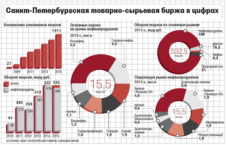 https://cdn.vedomosti.ru/image/2016/2t/1fdq2o/fullscreen-1ul8.png