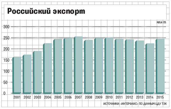 https://cdn.vedomosti.ru/image/2016/56/1em237/default-1tle.png