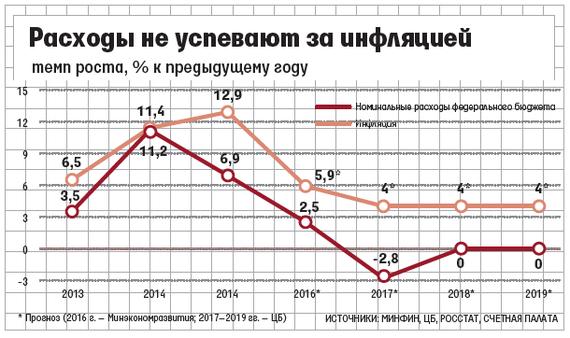 https://cdn.vedomosti.ru/image/2016/57/u4sm/default-131.png