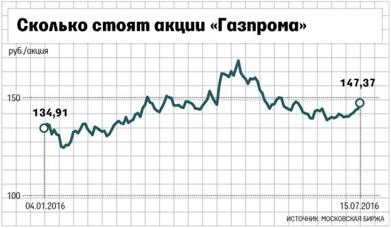 https://cdn.vedomosti.ru/image/2016/5j/1chrtw/default-1qui.png