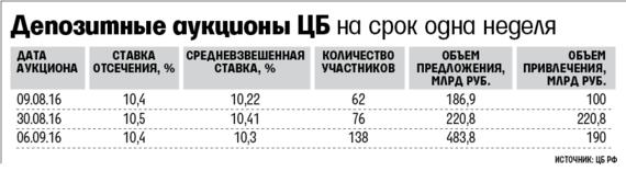https://cdn.vedomosti.ru/image/2016/6y/1f61n9/default-1uba.png