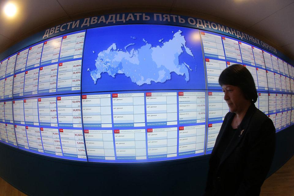 Руководящие посты вкомитетах Государственной думы распределят вместе с разными фракциями
